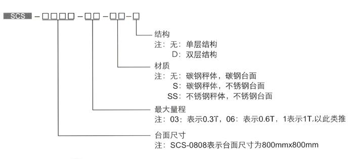 scs系列电子平台秤